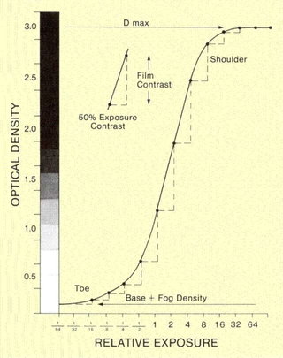 convolution and correlation of signals pdf