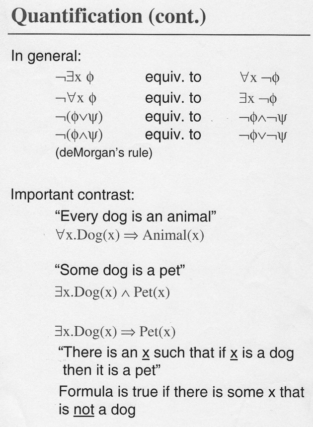 Intuitionistic first-order predicate logic.